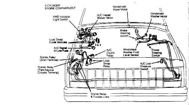 Electrical Component Locator 1984 1991 Jeep Cherokee Xj Jeep Cherokee Online Manual Jeep Jeep Cherokee Jeep Cherokee Xj Jeep