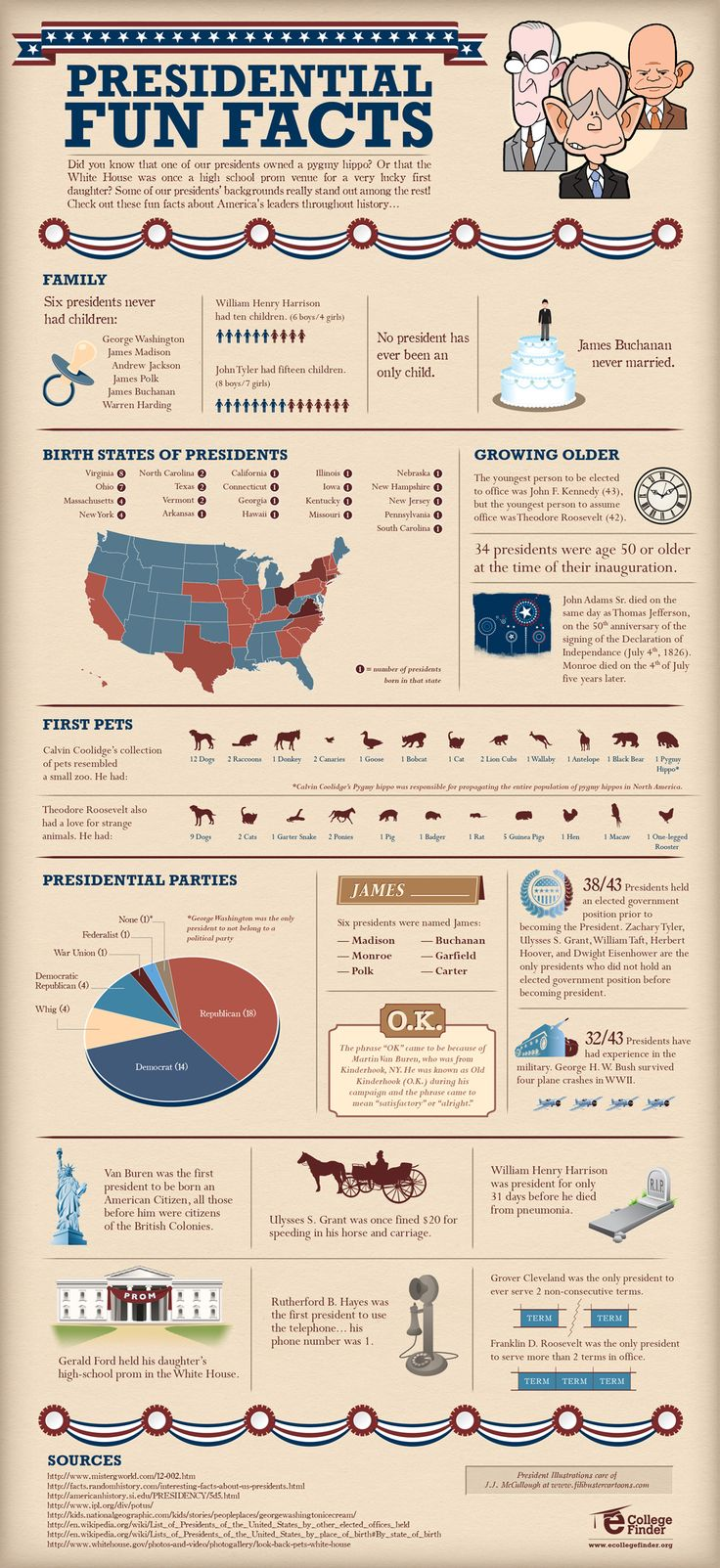 #Funny #Infographics - Fun Facts About US Presidents #Infografia