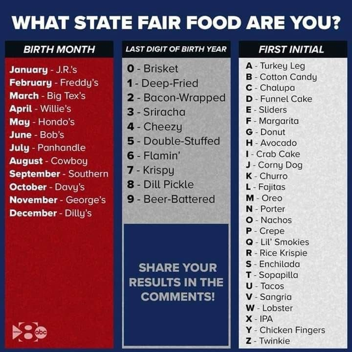 What State Fair Food Are You Fair Food Recipes State Fair Food Pampered Chef Consultant