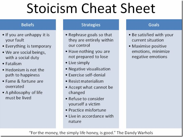 A stoic is a member of a philosophy school founded by Zeno of Citium, about 300 b.c. It holds that the wise man should be free from passion, unmoved by joy or grief, and be submissive to natural laws.