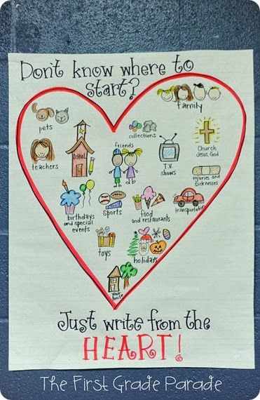 Writing anchor chart - Don't know where to start? Just write from the heart!