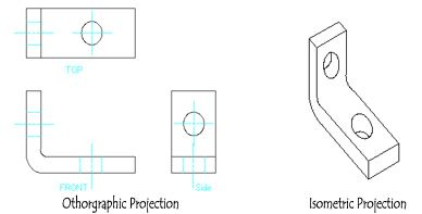 Lesson Plans: Introduction to Engineering Sketching and