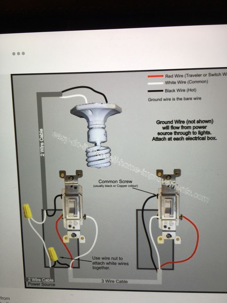 Best 20 Electrical Wiring ideas on Pinterest Electrical