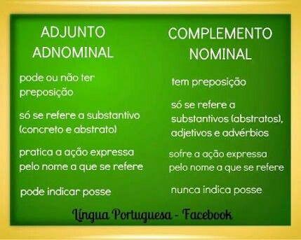 Adjunt adnominhal X Complemento nominal
