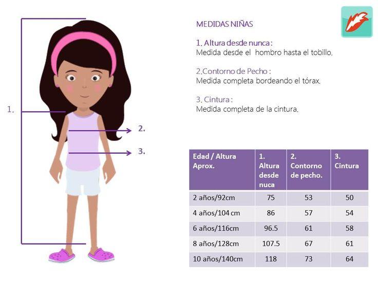 Size chart - niñas
