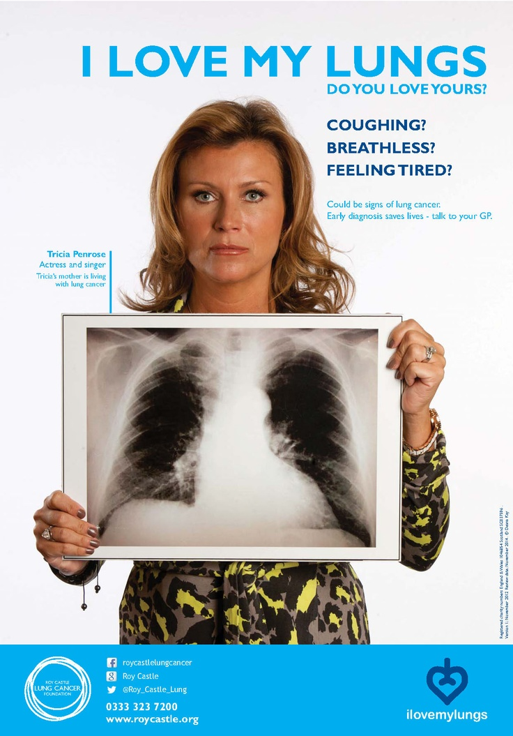 Lung Cancer Patient Version - National Cancer Institute
