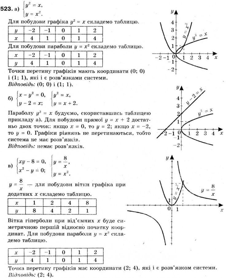Гдз По Географии 7 Класс Алгебра