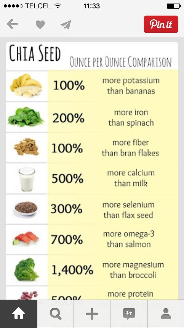 a+ blood type diet pdf