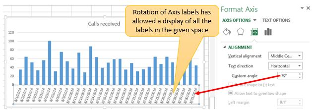 Axis label rotation option in Excel