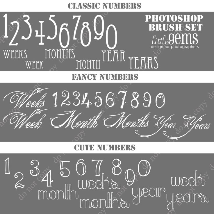 Numbers and Dates Photoshop Brushes/ Overlays for Photographers / chalk/ Clip Art / Stamps / Digital Scrapbooking.