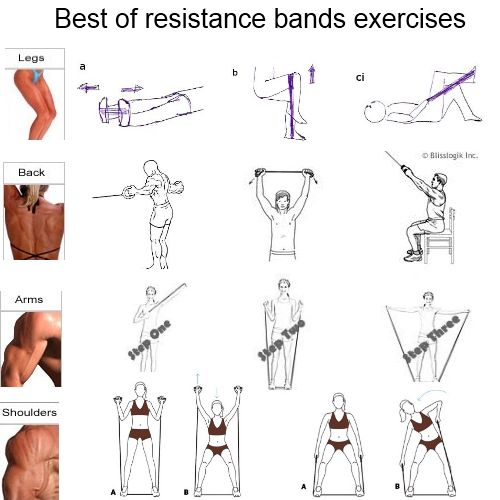 23 Best Resistance Band Workouts Images On Pinterest