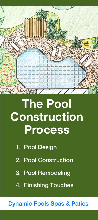 Want to know more about the Pool Construction Process?  Read this article at; http://dynamicpoolsspasandpatios.com/swimming-pool-construction-timeline/