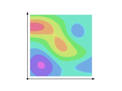 16 + 2 GIFs de matemáticas que no te esperabas | Scire Science Integral de camino. Para visualizar mejor las reparametrizaciones.