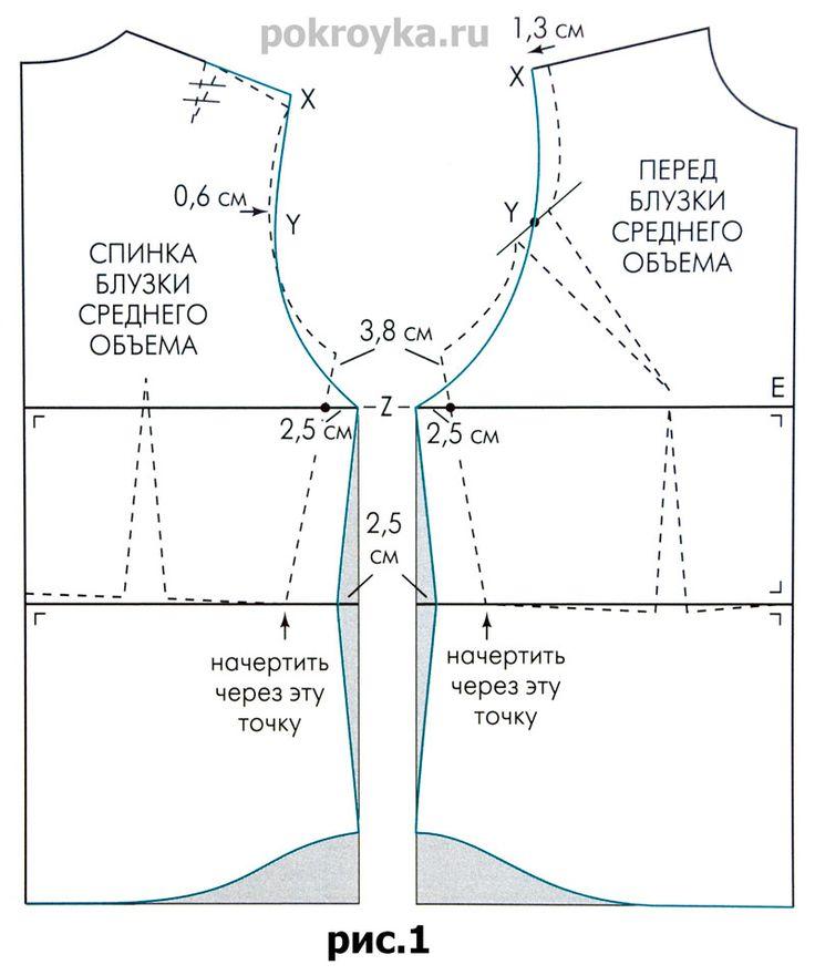 패턴 기반 블라우스 | pokroyka.ru - 절단 및 재봉 수업