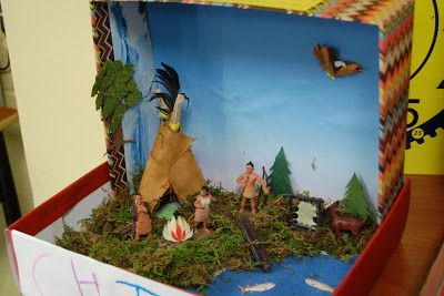 Shoebox Dioramas-I recall mom always wanted to do mine, so I never actually got to make one myself! I still never did well on the projects grade wise because the dioramas I turned in were usually simpler than the other kids'. - CG