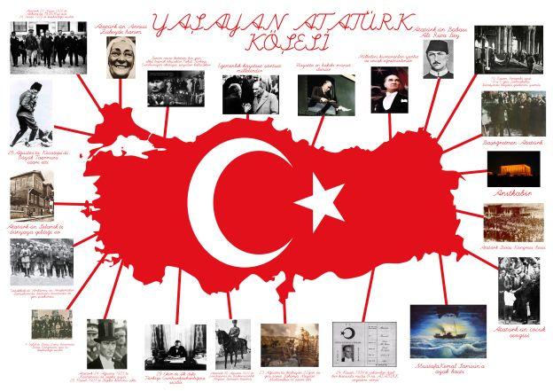 Yaşayan Atatürk Köşesi