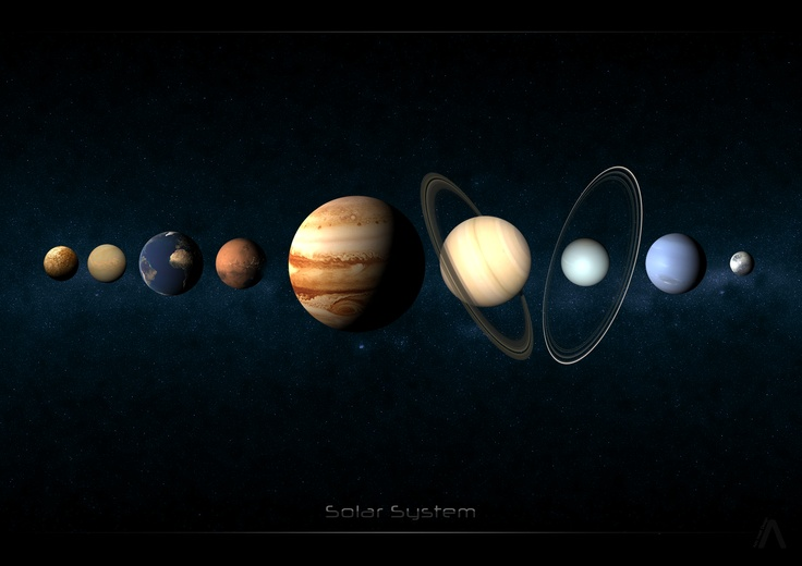 Our Solar System | i see stars | Pinterest | Our Solar ...
