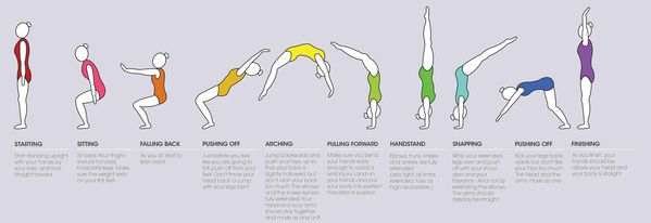 From of back handspring  #love to do it