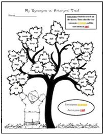 This is an awesome worksheet that reviews the concept of Synonyms and Antonyms through coloring and reading!  Directions: Read the words on the leaves. Then color the two synonyms orange and the one antonym red.   There are 8 groups of words: 1. awake, nap, sleep 2. small, little, huge 3. sharp, dull, spiky 4. vivid, pale, colorful 5. glad, happy, sad 6. high, top, low 7. friend, pal, enemy 8. ill, healthy, sick