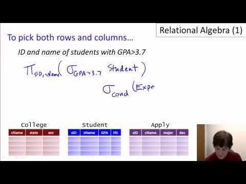 Relational Algebra SQL query construction.