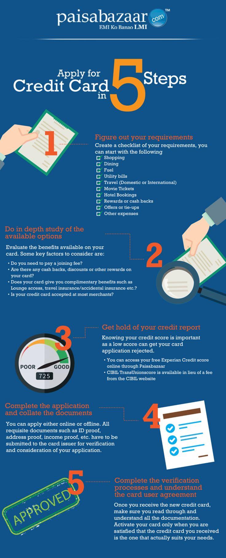 25 best credit card images on pinterest credit cards apply for and banks. Black Bedroom Furniture Sets. Home Design Ideas