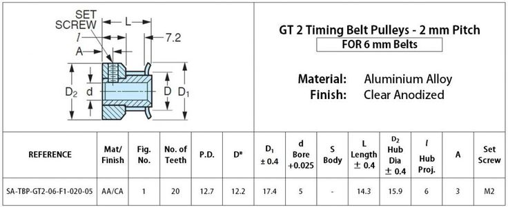 Gt2 Pulley Specification