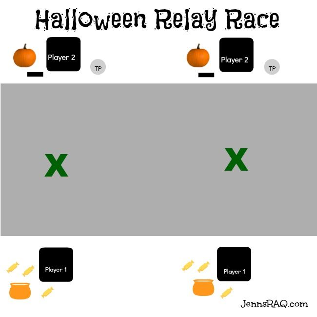 17 Ideas About Relay Race Games On Pinterest Relay
