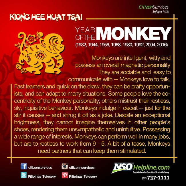 the chinese year 4712 begins on jan 31 2014 - Chinese New Year 1992