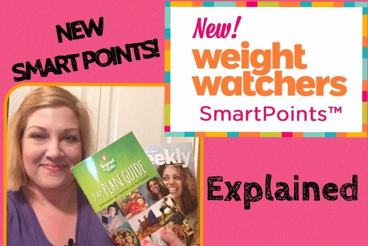Week 1 WEIGHT WATCHERS SmartPoints Video EXPLAINED!