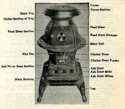globe stove and range company history. Potbelly wood burning stove  information - 25+ Best Ideas About Potbelly Stove On Pinterest Used Wood