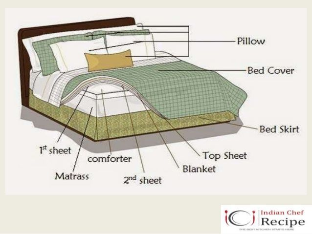 Image Result For Step By Step On How To Make Up Your Bed To Look