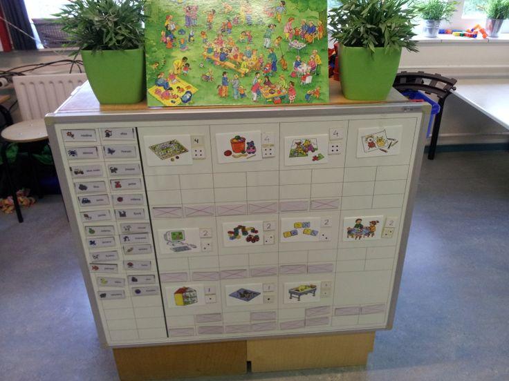 Het keuzebord: de kinderen maken een keuze met welke activiteit zij aan de slag willen.