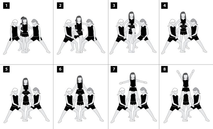 How To Perform A Thigh Stand