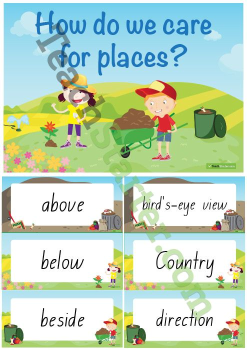 Caring for Places – Geography Word Wall Vocabulary Teaching Resource