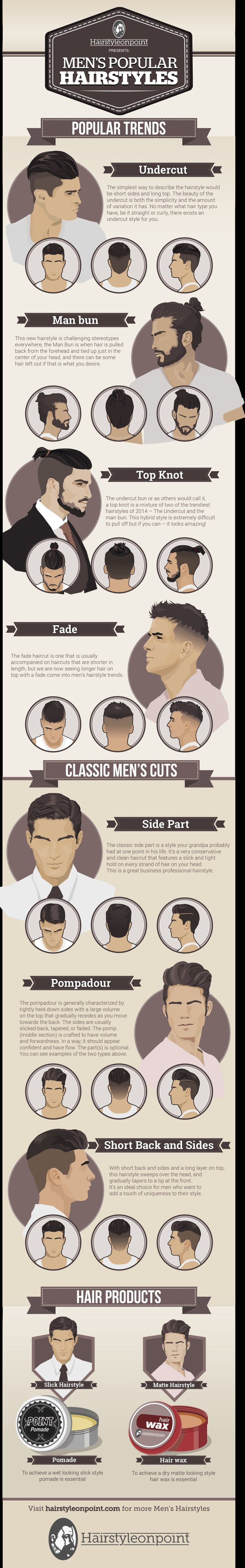 Luckily, men's style blog Hairstyleonpoint created an amazing chart to show what's hot in men's hair, with added suggestions on what products to use. | These Are The Hottest Men's Hairstyle Trends Right Now