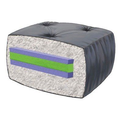 """Solid Cotton Queen Size Futon Mattress Color: Indigo, Thickness: 6"""" by Blazing Needles. $127.24. 9611-SOL-IN Color: Indigo, Thickness: 6"""" Features: -Futon mattress.-Made of solid cotton.-Fits all Queen size futon frames.-Several thick layers of cotton and dacron foam for maximum comfort.-Greats for apartments, dorm rooms, games rooms, and living rooms.-Made in the USA. Options: -Available in several fabrics. Dimensions: -Dimensions: 6'' H x 60'' W x 80'' D."""