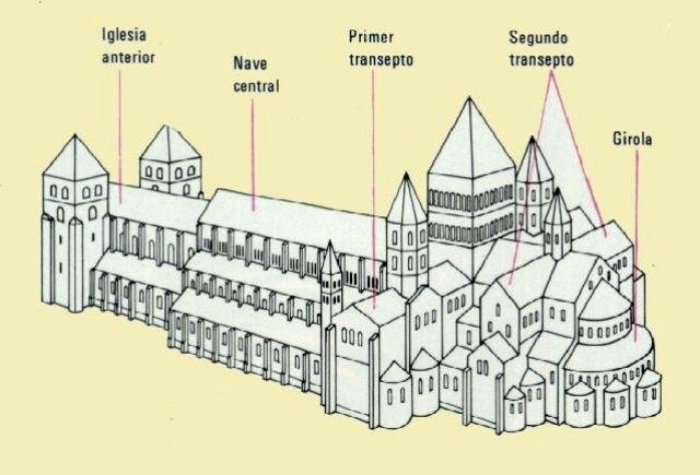 Monasterio de Cluny (Francia), siglos X-XII. La iglesia del monasterio en su tercera fase. Fue el mayor de los templos de su tiempo.