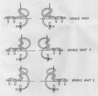 Arménská krajka, oya, kene - návody       Základem je  uzlíkový steh , který existuje vněkolika variantách:     Uzlíkový steh jednoduchý a...