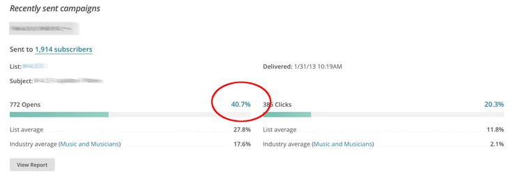 19 Simple Tricks To Get A 40% Email Open Rate (The Definitive Email Marketing Guide Part 4)
