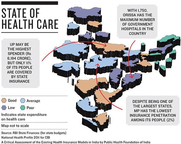 5 things need to know about healthcare system in India, management of which has become one of the India's largest sectors both in terms of revenue and employment that marks this strengthened global presence.