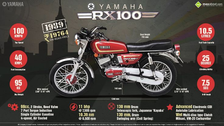 Quick Facts about the Yamaha RX 100
