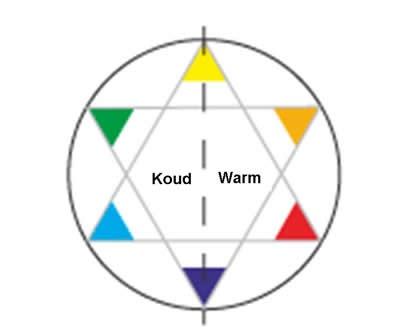 Kleur koud vs warm ideeen pinterest warm - Kleur warm en koud ...
