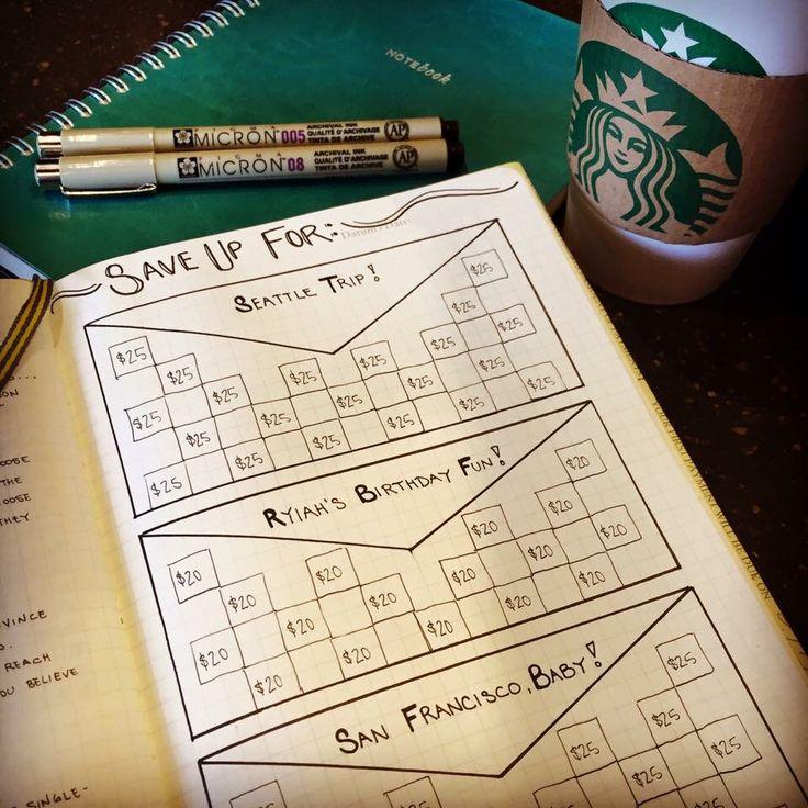 Savings planner spread