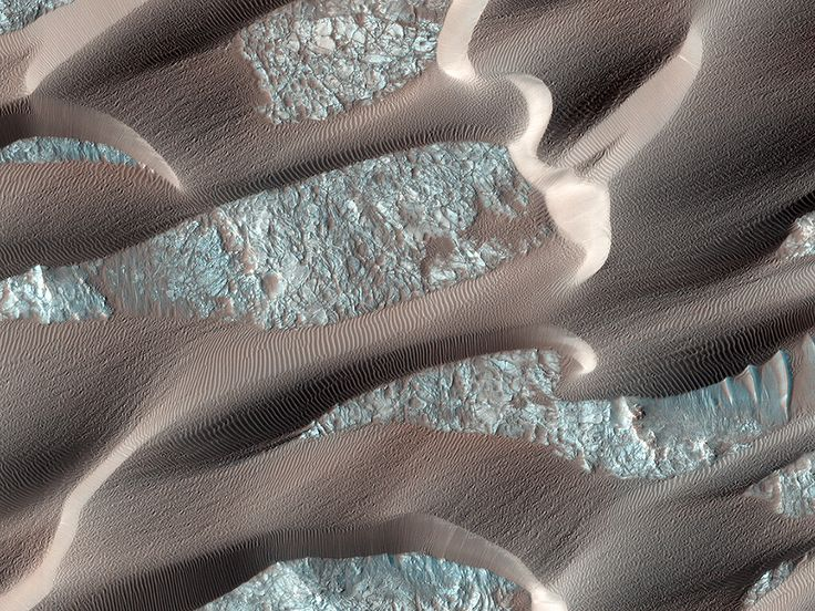 Nili Patera is a region on Mars in which dunes and ripples