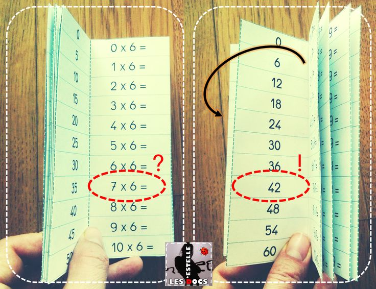 Les 59 meilleures images du tableau tables de for Apprentissage table de multiplication