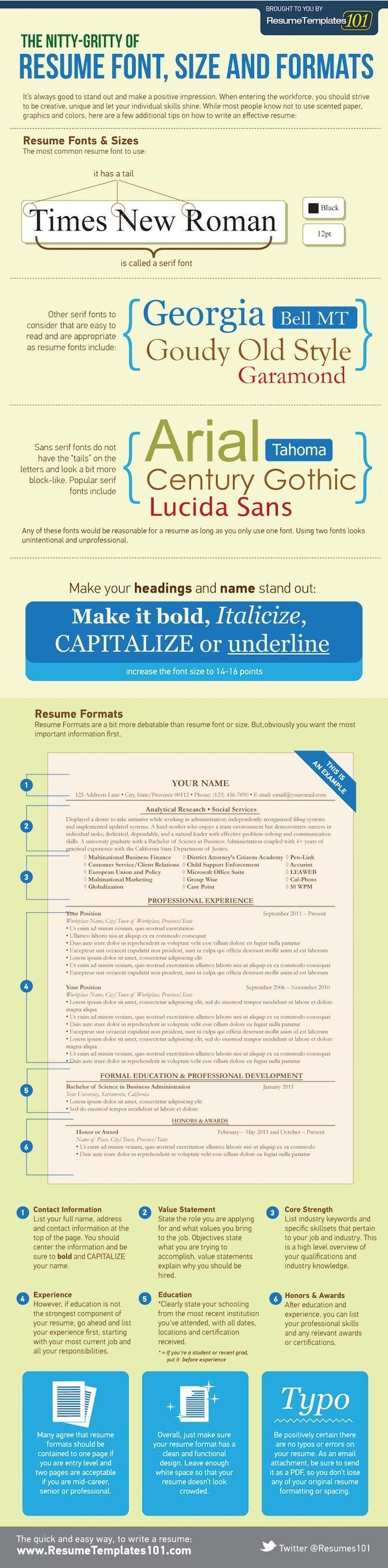 The Nitty-Gritty of Resume Font, Size, and Formats | Resume Tips
