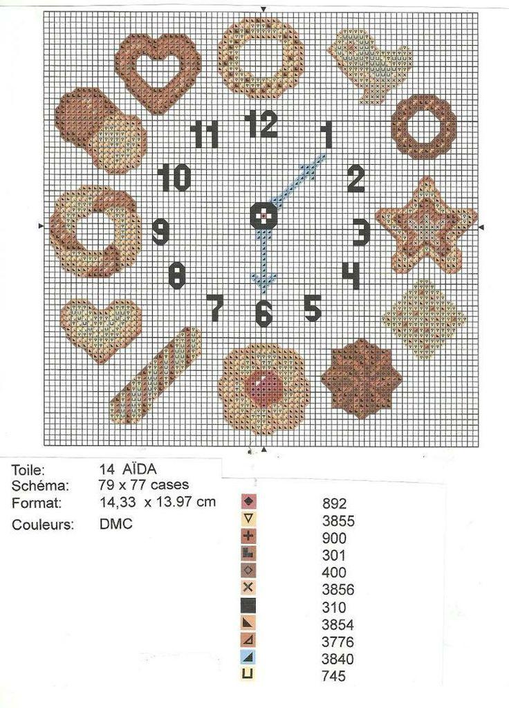 Points de croix *@* Horloge cuisine