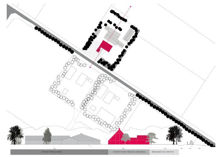 Analyse karakteristiek erf uit de wederopbouwperiode. Noordoostpolder Nederland. Dienst Landelijk Gebied 2013, Maurice Wenker