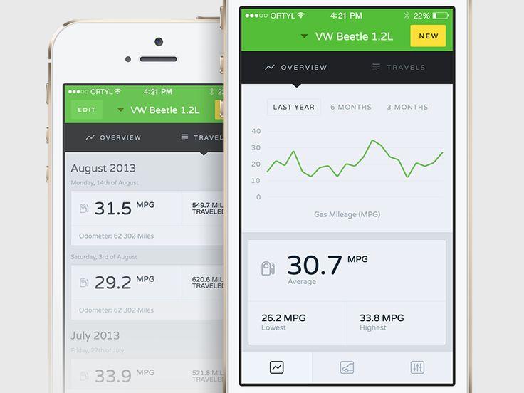 Fuel Tracking iPhone App DesignGoogle+ | Dribbble | Behance | Twitter | http://ramotion.com