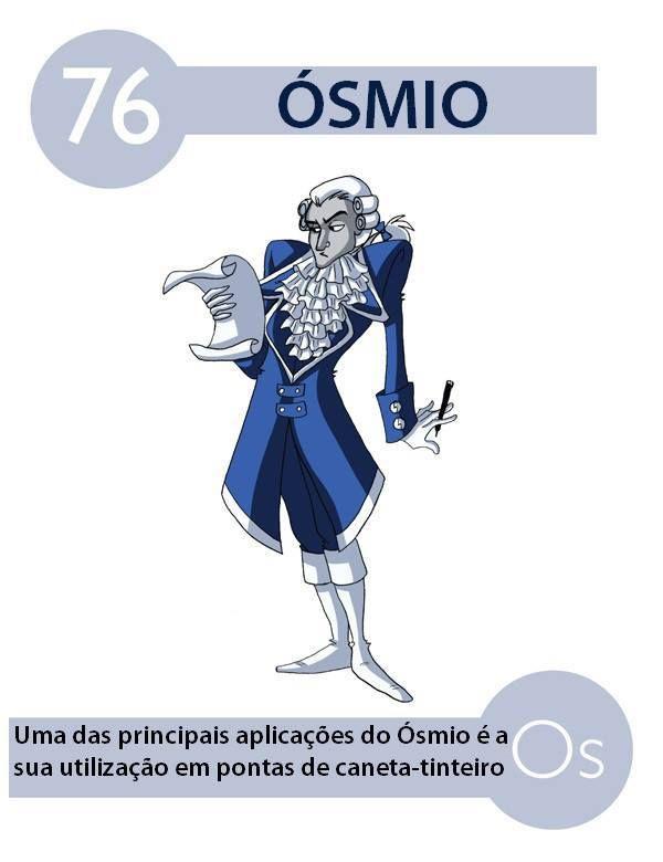 ÓSMIO  Símbolo - Os Número atômico - 76 Massa atômica - 190,23 Grupo ou família - 8 Estado-padrão - sólido Cor - cinza azulado Classificação - metal Abundância relativa - 72°  Características Ósmio é um metal de brilho azulado extremamente duro e resitente à altas temperaturas, possui um ponto de fusão e de ebulição muito altos, sendo um metal muito difícil de se obter. Seu óxido é altamente tóxico. É o metal mais denso conhecido.  Obtenção É encontrado na natureza junto com outros metais do…